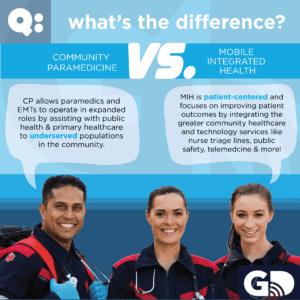 MIH vs CP